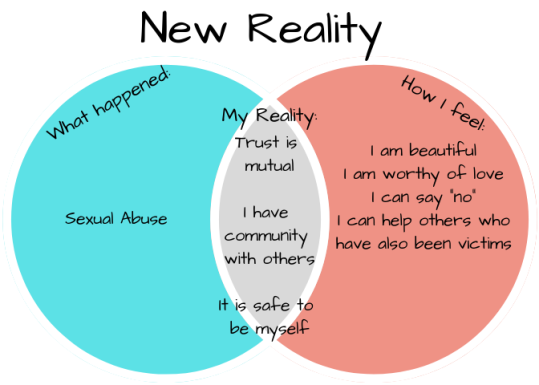 1 New Reality
