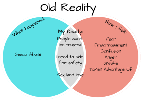 1 Old Reality