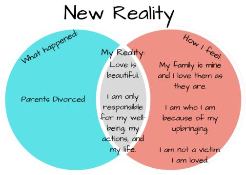 2 New Reality
