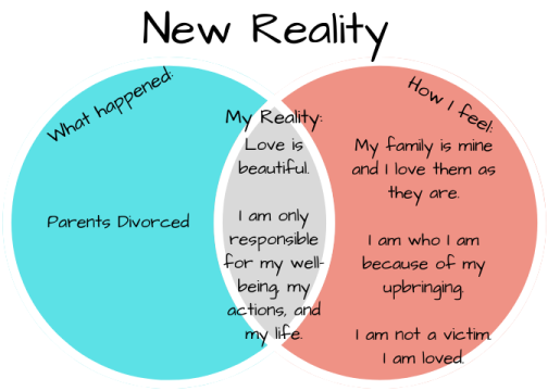2 New Reality