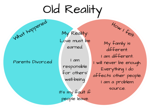 2-old-reality.png