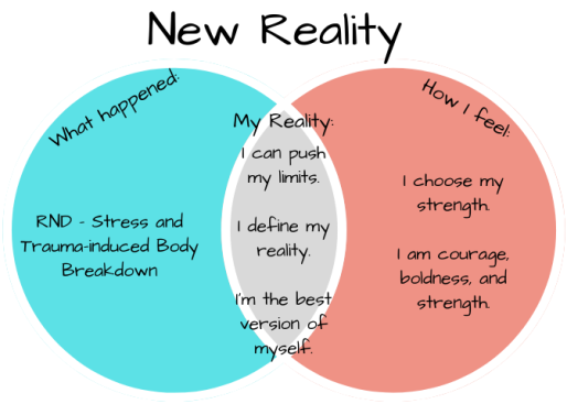 3 New Reality