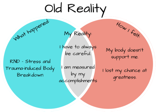 3 Old Reality