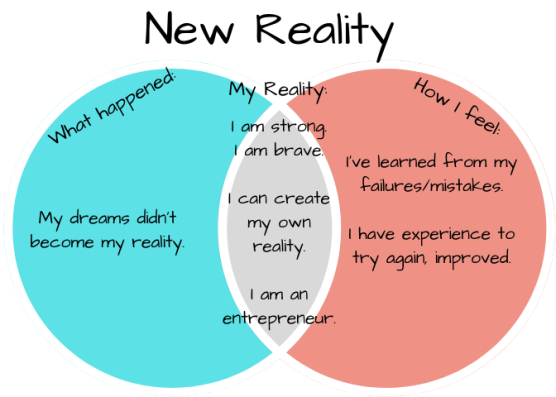 5 New Reality