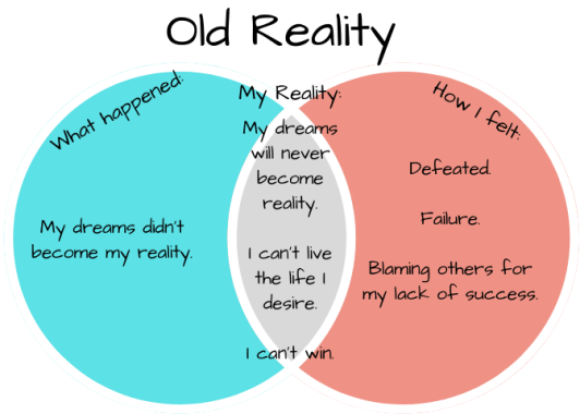 5 Old Reality