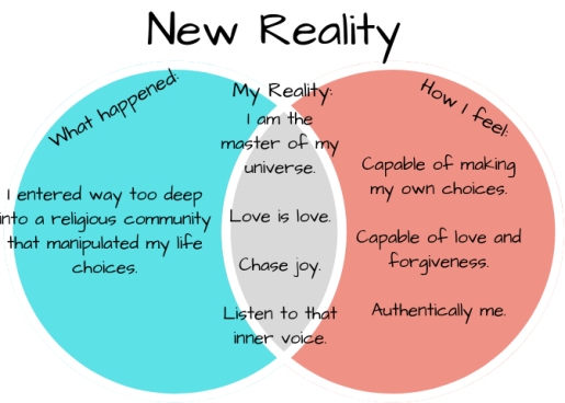 6 New Reality