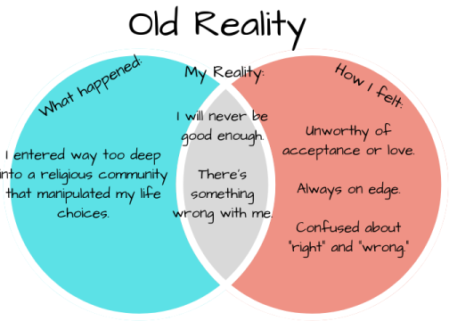 6 Old Reality